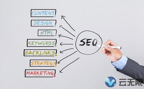 如何进行一个全面的网站SEO必威官网登陆调整?